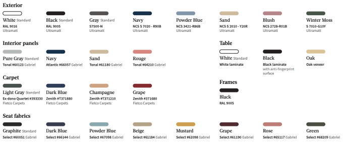 All available color swatches for the framery one